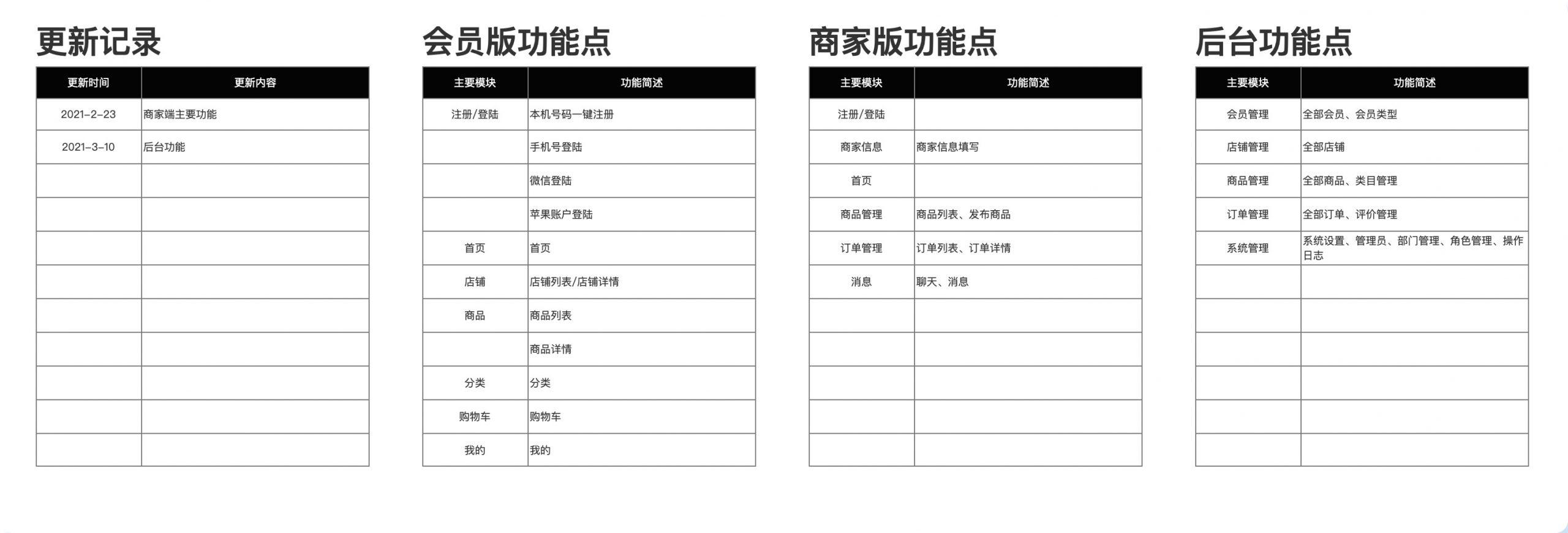 2-1功能列表