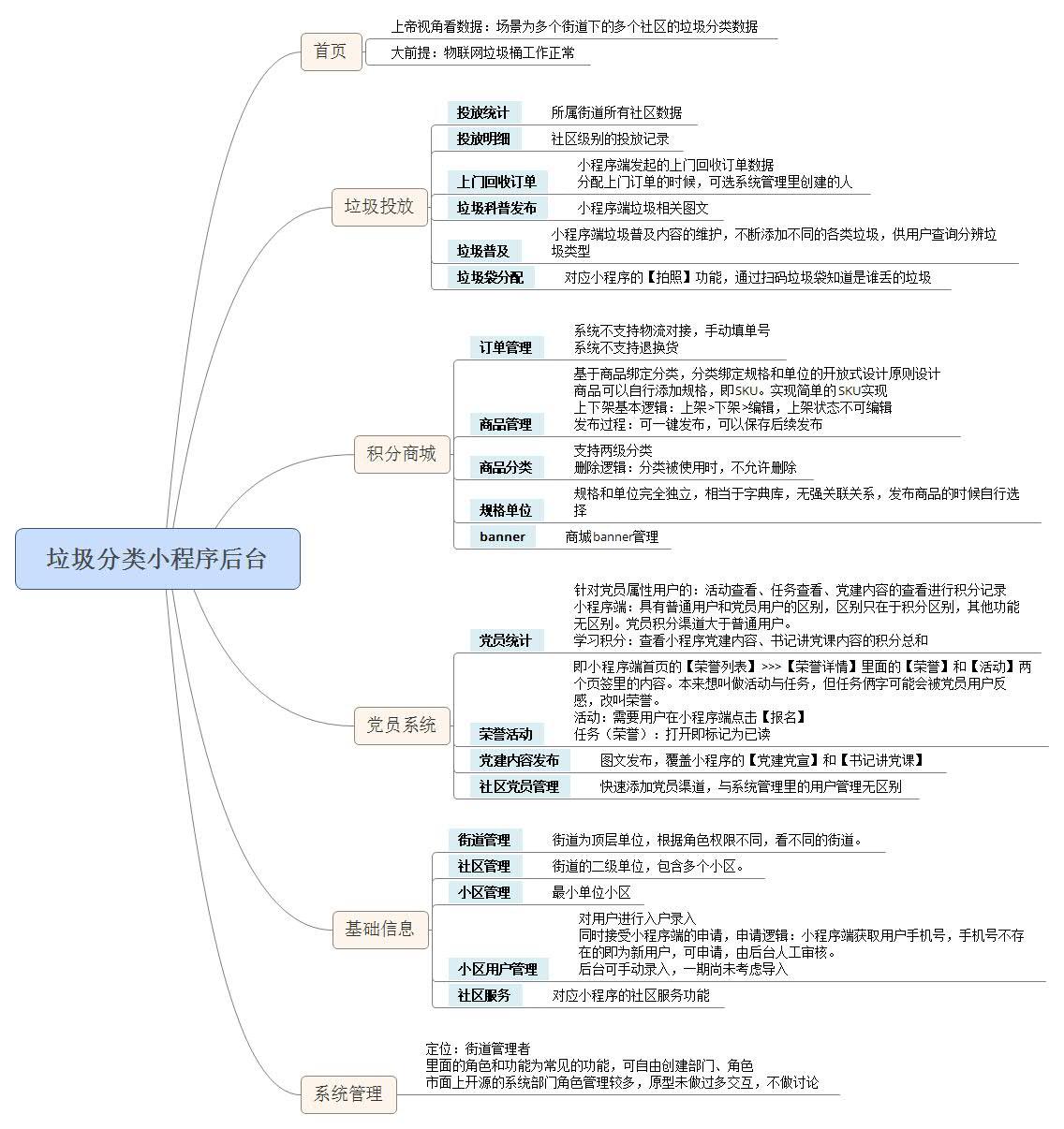 垃圾分类小程序后台-脑图